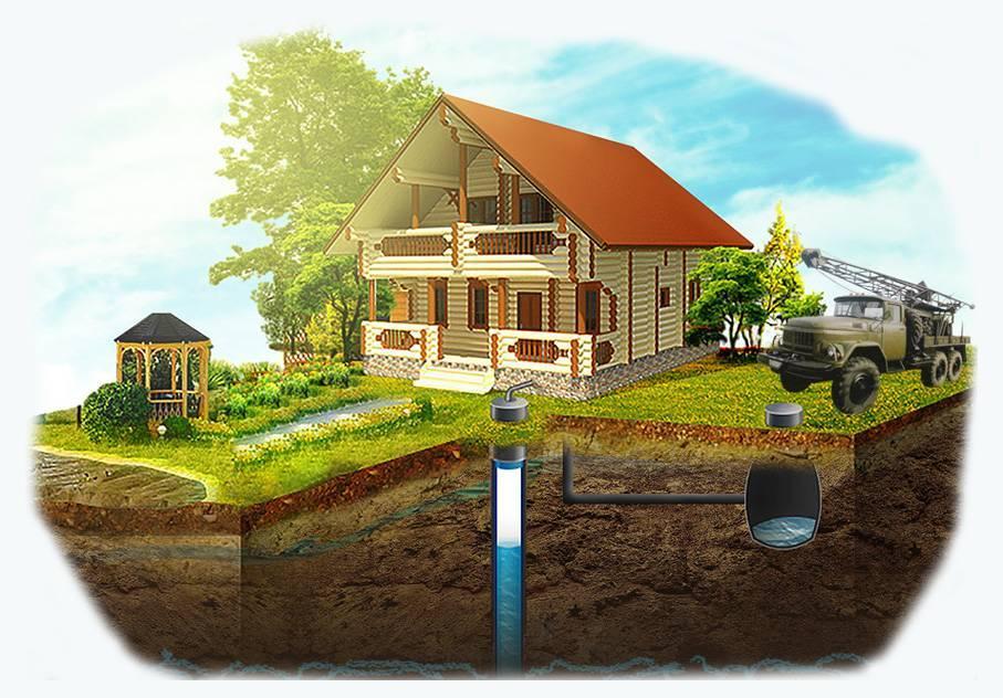 Как найти воду на участке для скважины: поиск и разведка подземных, в почве с помощью рамки, прибор на глубине