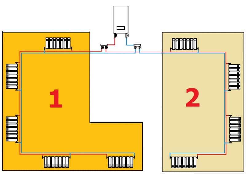 Система отопления петля тихельмана: схема ирасчёт