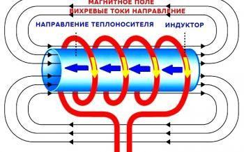 Отопление в умном доме: устройство и принцип работы + советы по организации умной системы