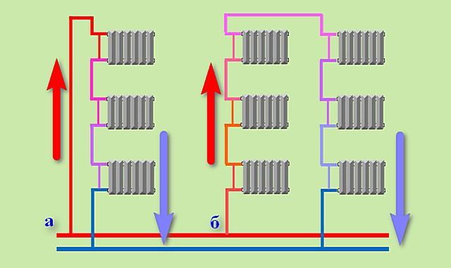 Система центрального отопления многоквартирного дома и схема в квартире