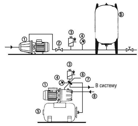 Подключение гидроаккумулятора в систему водоснабжения: варианты и типовые схемы