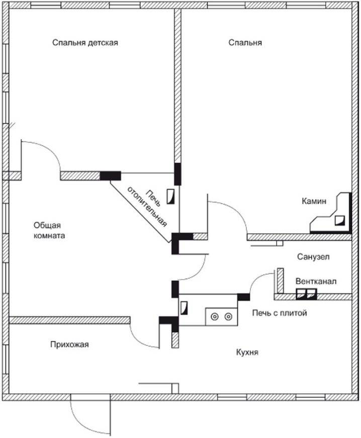 Печное отопление частного дома: особенности и виды