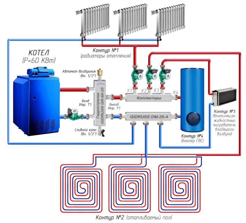 Коллекторная система отопления: схемы разводки для частных домов и квартир