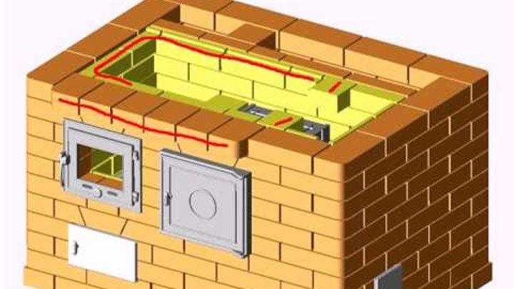 Порядовка и чертеж кирпичной печи для дома: устройство, технологии строительства