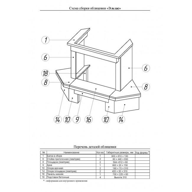 Портал для камина своими руками пошаговая инструкция с фото
