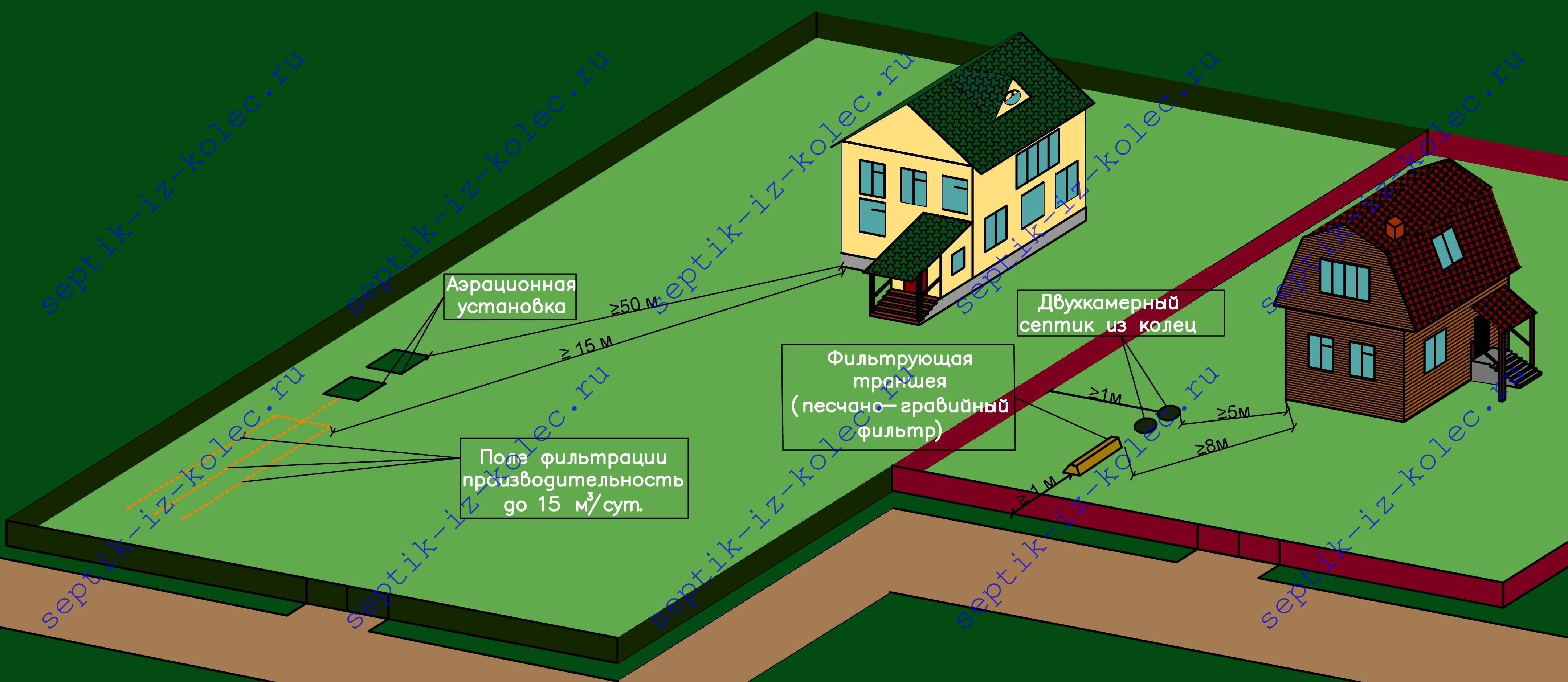 Требования к вентиляции общественных зданий: тонкости обустройства и проектирования вентиляции