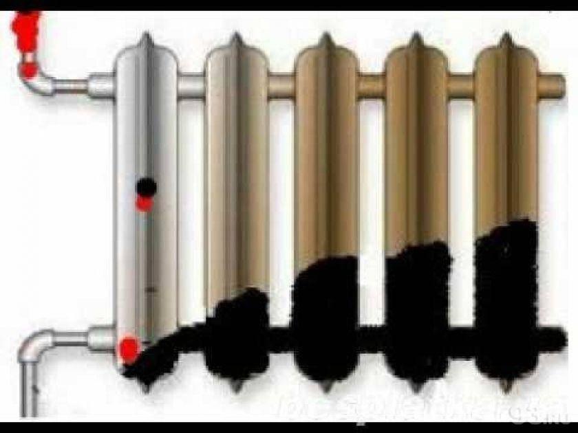Как выполняется промывка системы отопления в многоквартирном доме – способы, правила