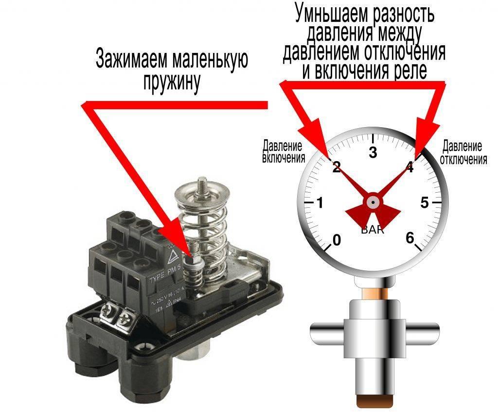 Редуктор давления воды: как отрегулировать и настроить в системе водоснабжения квартиры