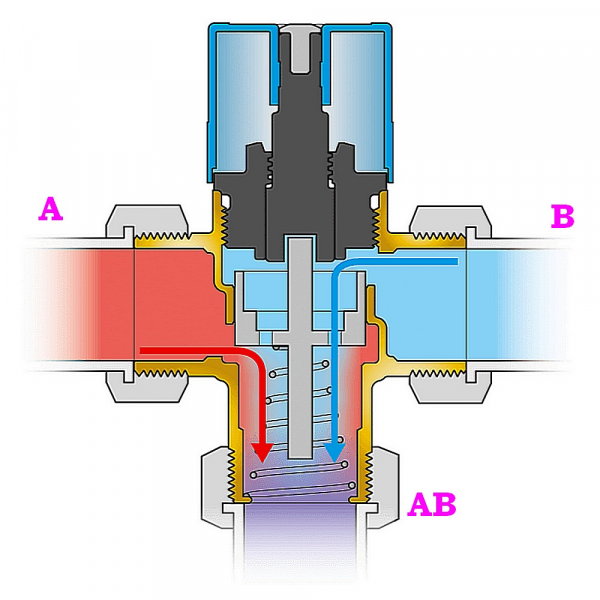 Тонкости поддержания комфортного теплового баланса как работает трехходовой клапан для отопления