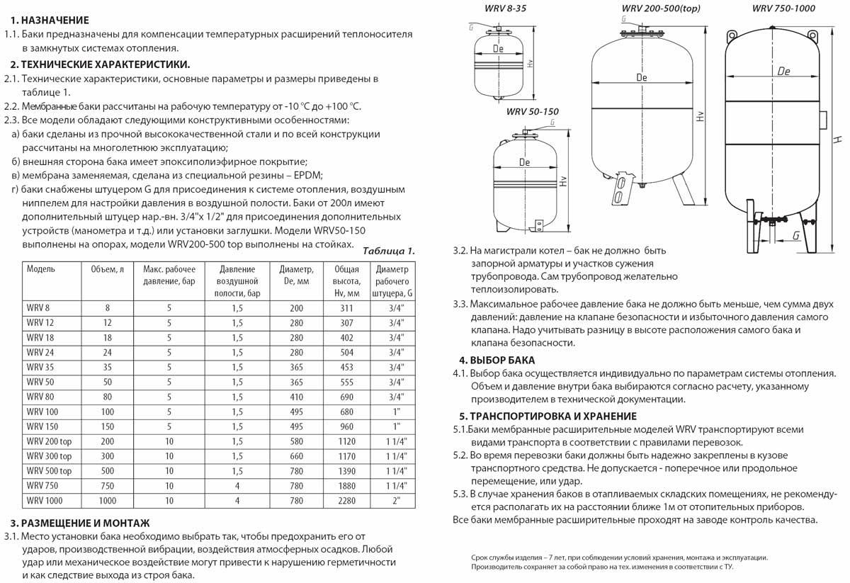 Давление в расширительном бачке: закрытый и открытый тип системы отопления, контроль параметров