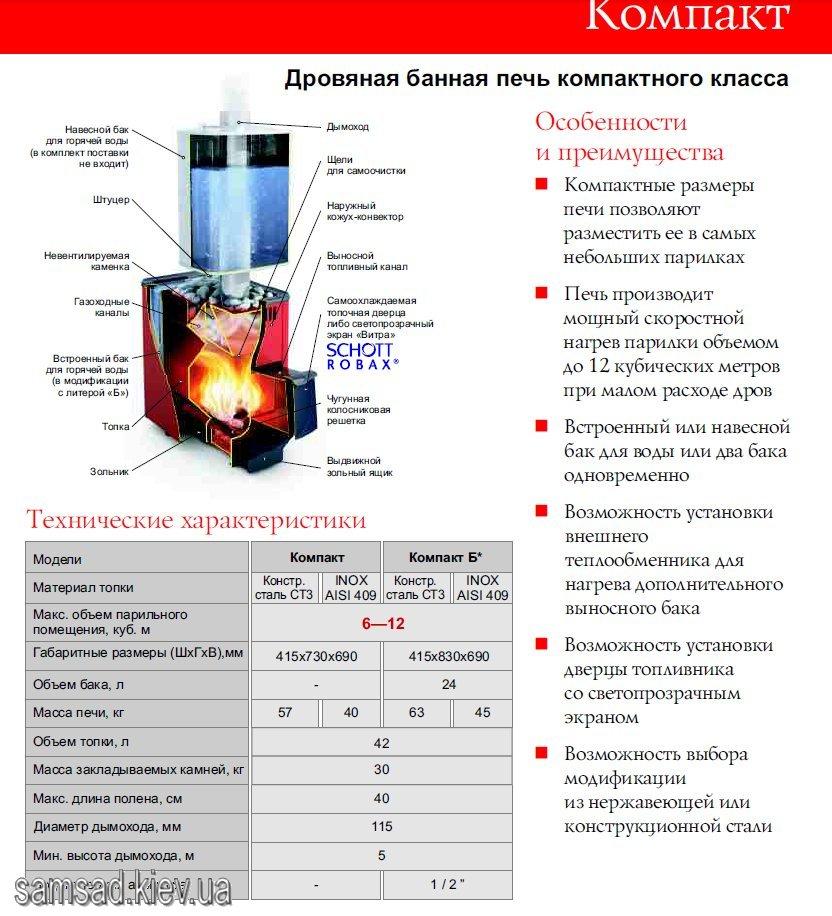 Выбираем лучшие печи для русской бани: модели с закрытой каменкой и рейтинг лучших печей