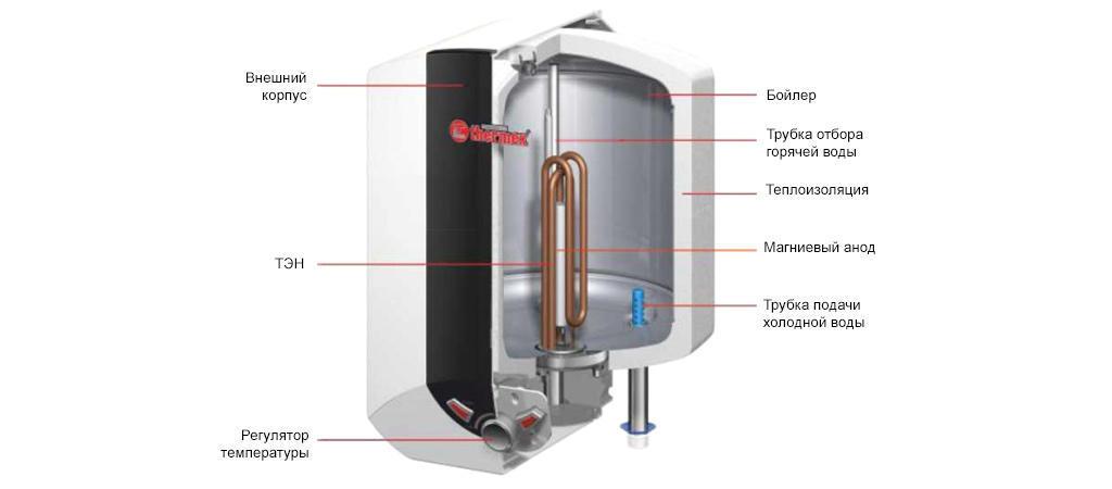 Что лучше бойлер или проточный водонагреватель?