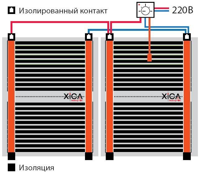 Схема подключения инфракрасного теплого пола + фото и видео