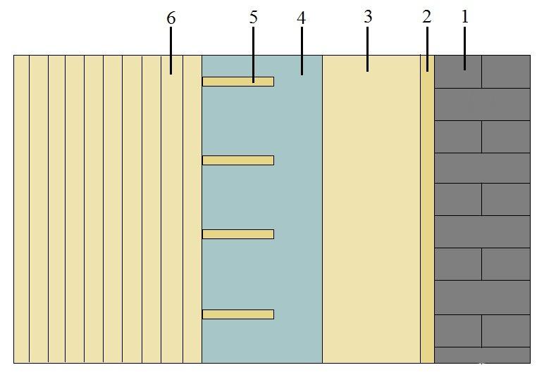 Баня из керамзитобетона: строительство своими руками, утепление