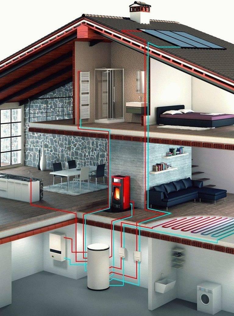 Реальное автономное отопление частного дома