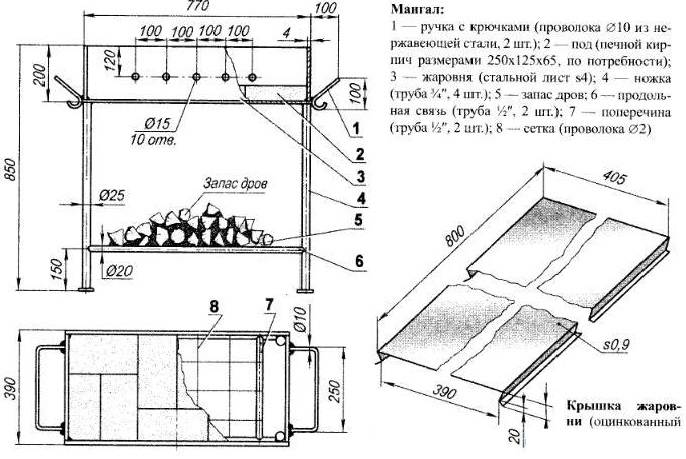 Мангал из металла своими руками (97 фото): размеры и чертежи, пошаговая инструкция изготовления, как сварить самому