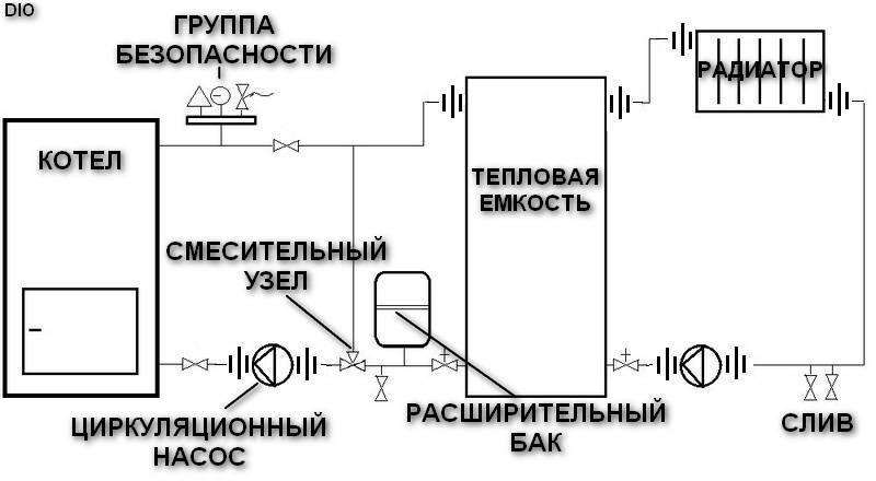 Обвязка твердотопливного котла для чайников