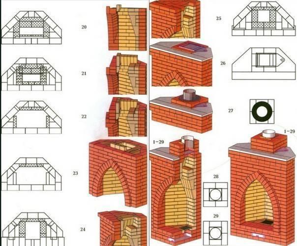 Инструкция установки углового камина для дома