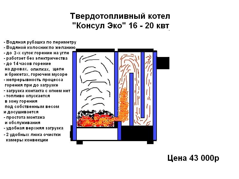 Дровянная печь длительного горения своими руками: чертежи, схемы