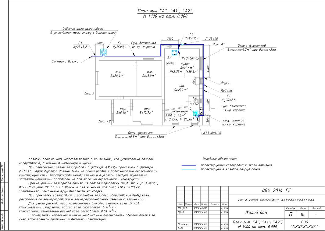 Автономная газификация частного дома: схемы систем газоснабжения