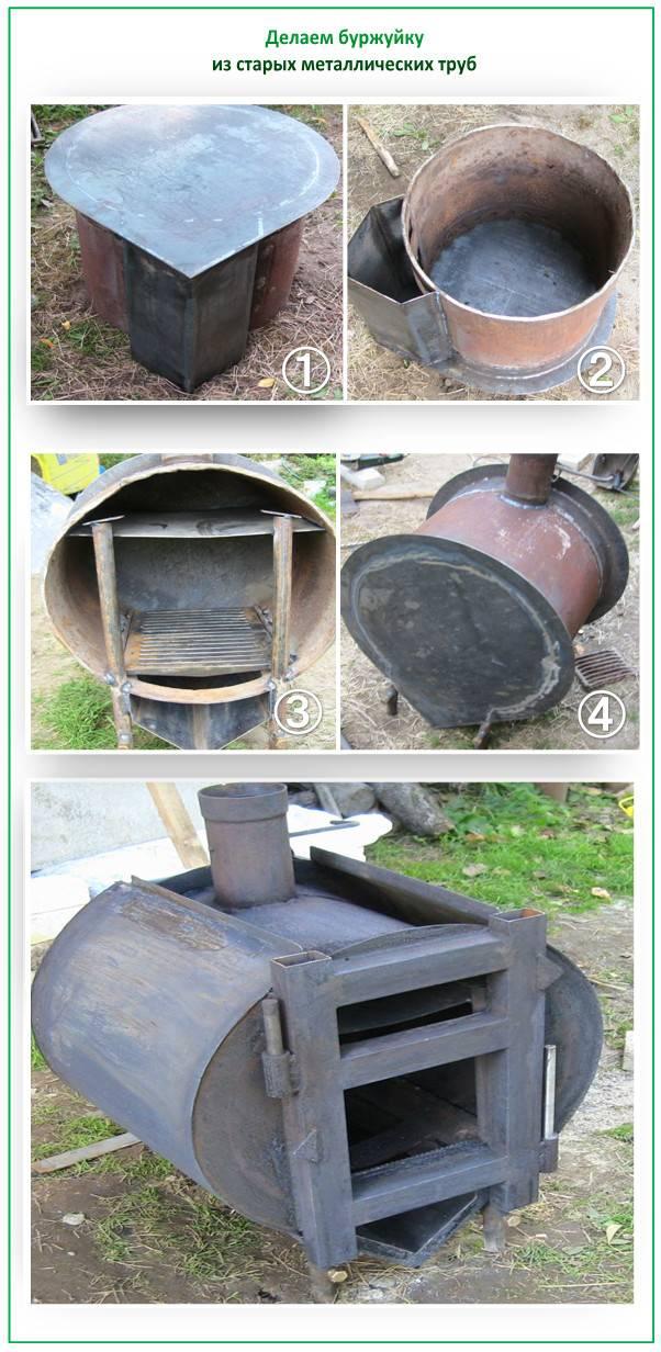 Печь для теплицы - 62 фото примеров использования котлов и печей