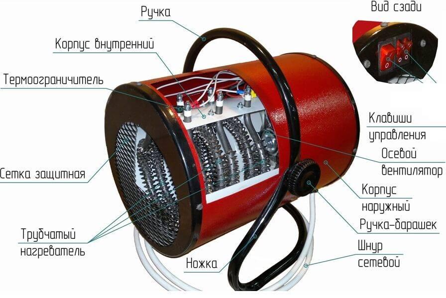 Тепловая пушка для гаража: электрическая, газовая, дизельная