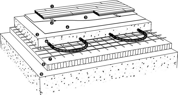 Как сделать теплый пол под паркетную доску?