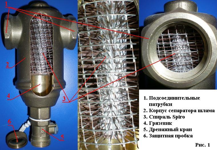 Сепаратор для удаления воздуха из системы отопления