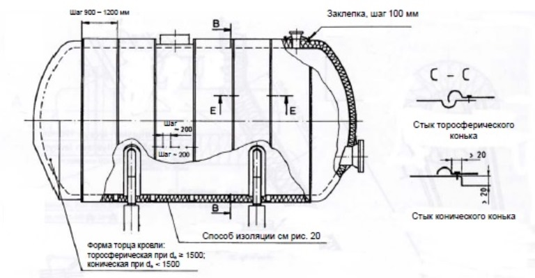Теплоизоляция емкостей и резервуаров: обзор самых распространенных способов