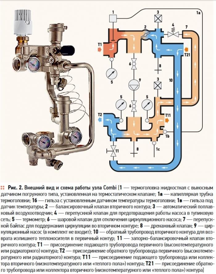 Терморегулятор своими руками: простая инструкция и схема подключения. принцип работы и настройка в домашних условиях
