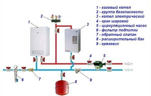 Обратный клапан для систем отопления: типы, устройство, принцип действия | гид по отоплению