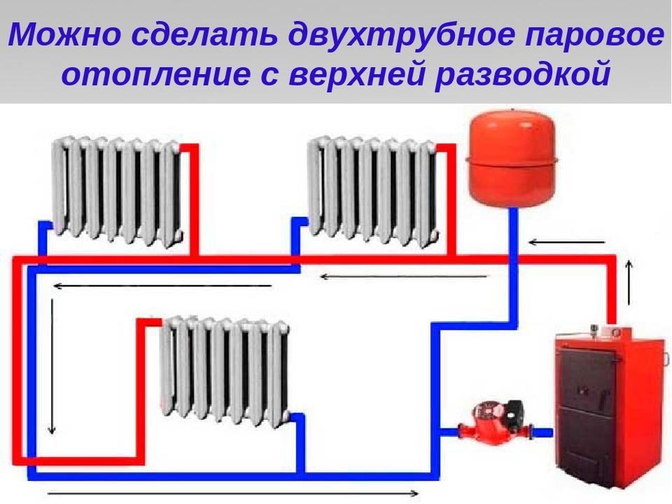 Обустройство системы парового отопления частного дома