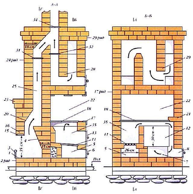 Печь шведка с камином рязанкина, порядовка, схема, чертеж