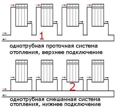 Однотрубная система водяного отопления частного дома своими руками