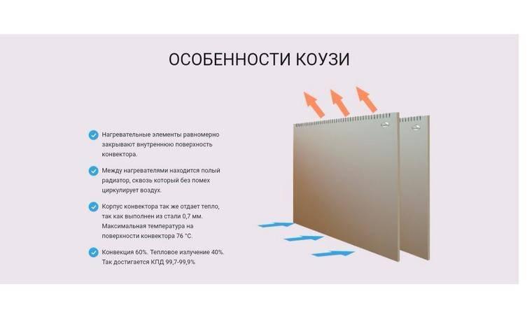 Отзывы об энергосберегающих обогревателях-конвекторах коузи, цена и отзывы