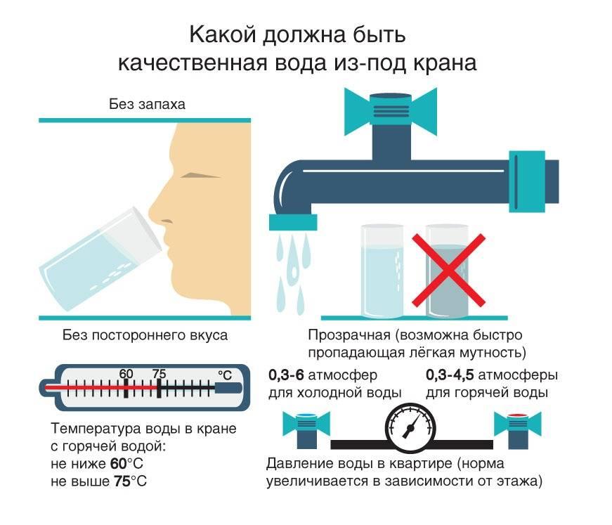 Нормативы горячей воды: какой температуры и качеством должна быть вода в кране