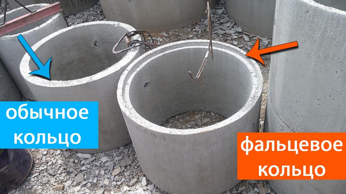 Как выбрать и установить ЖБ кольца для колодцев