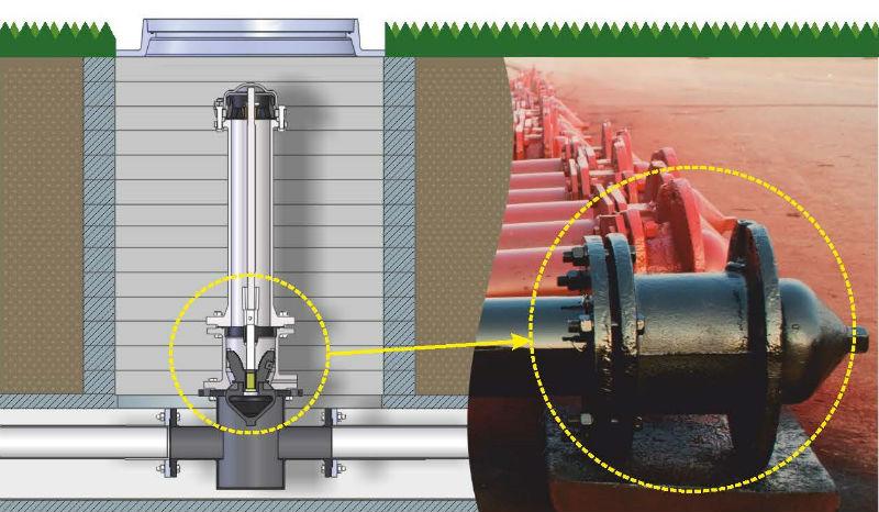 Правила установки пожарных гидрантов на сетях водопровода