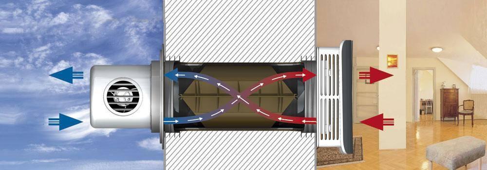 Схемы и чертежи самодельных рекуператоров воздуха