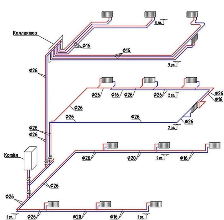 Схема отопительной системы двухэтажного частного дома с принудительной циркуляцией