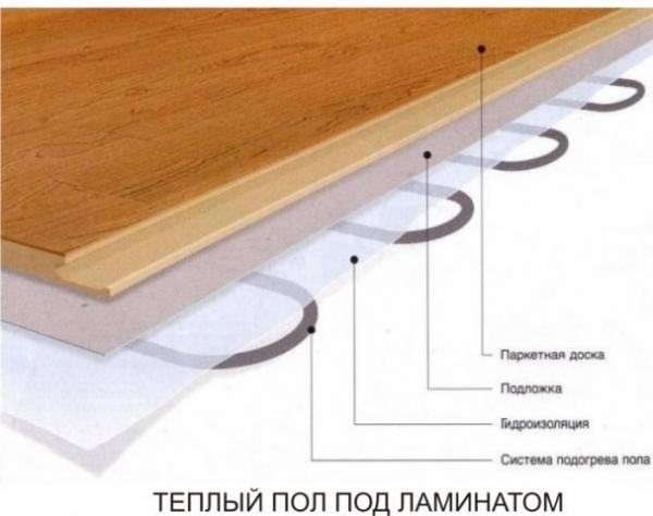 Теплый пол под паркетную доску: какой выбрать и как уложить