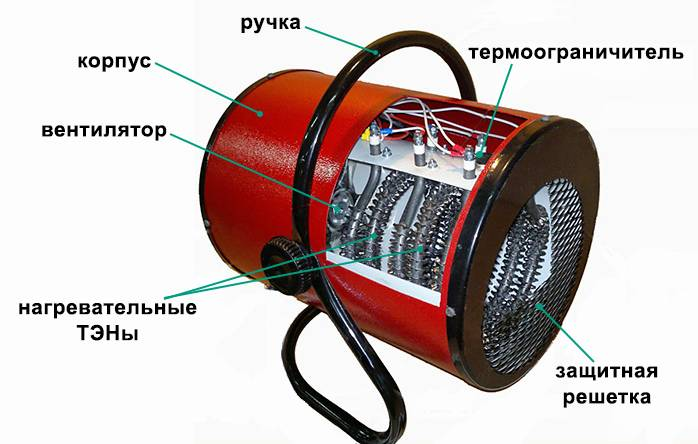 Как правильно выбрать тепловую пушку для гаража - обзор типов. жми!