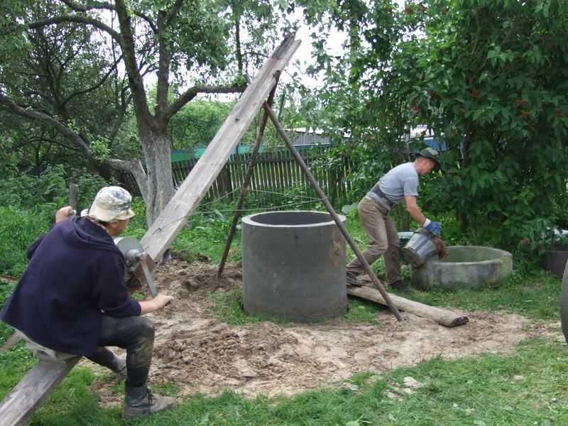 Как выкопать колодец своими руками: подробная пошаговая инструкция