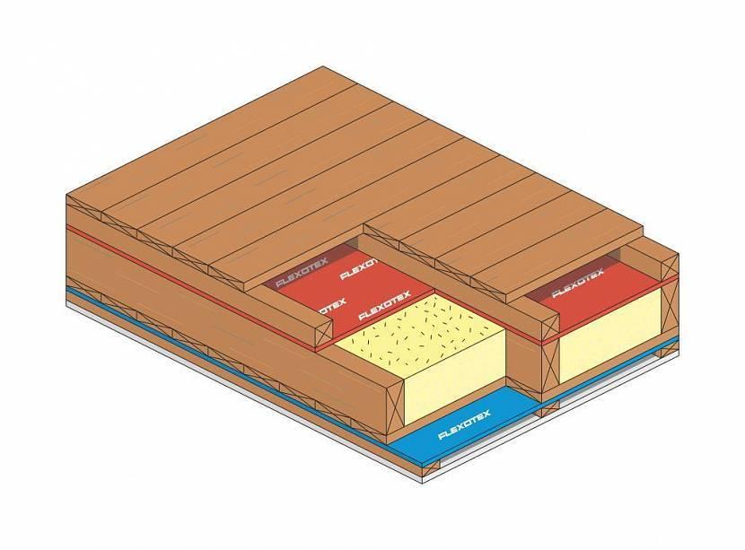 Особенности утепления деревянных перекрытий между этажами