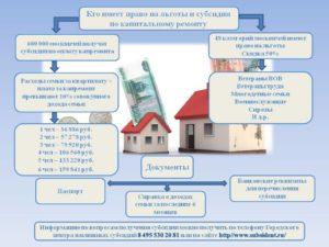 Мосэнергосбыт льготы для пенсионеров 2020: изменения и поправки
