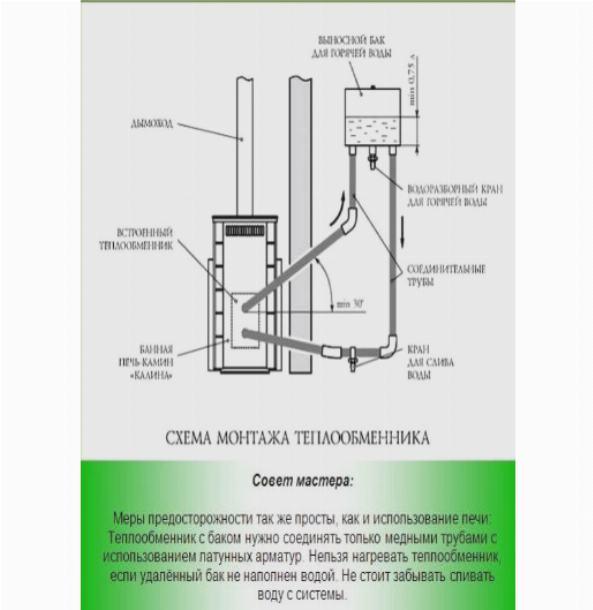 Теплообменник на трубу дымохода для отопления или банной печи