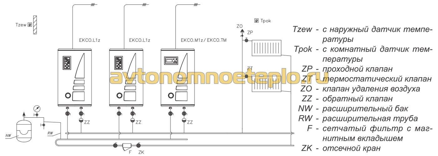 Электрокотёл для отопления kospel ekco.l2m 30z (мощность 30 квт)