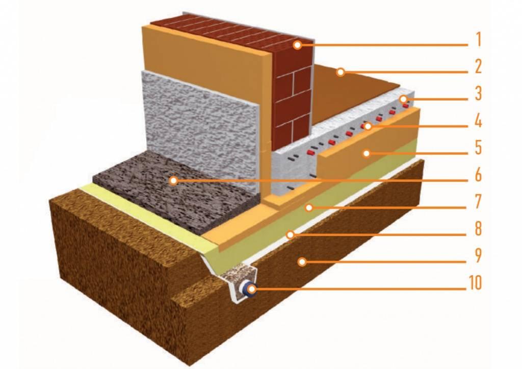 Утепленная шведская плита: толщина и технология