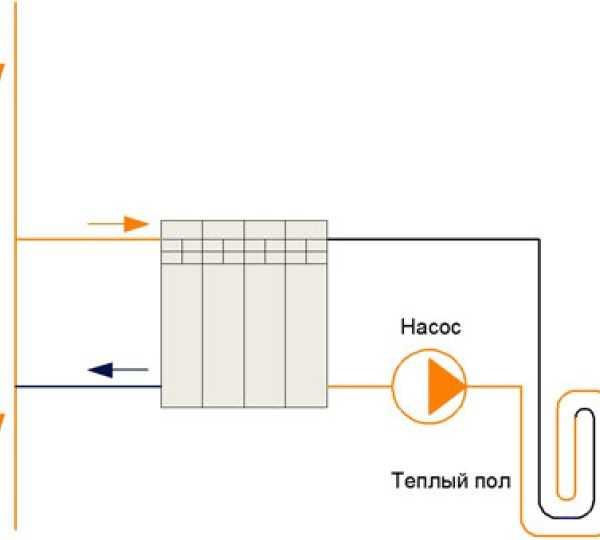 Как подключить теплый пол к отоплению с естественной циркуляцией — правила работ