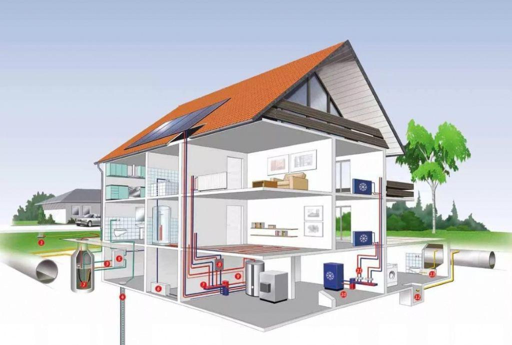 Можно ли установить автономное отопление в многоквартирном доме?